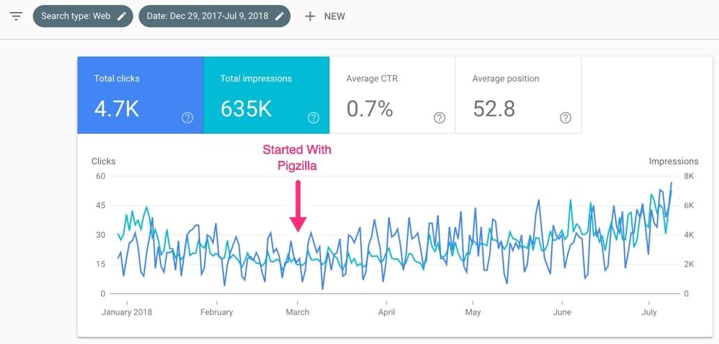 seo-results-impression-increase